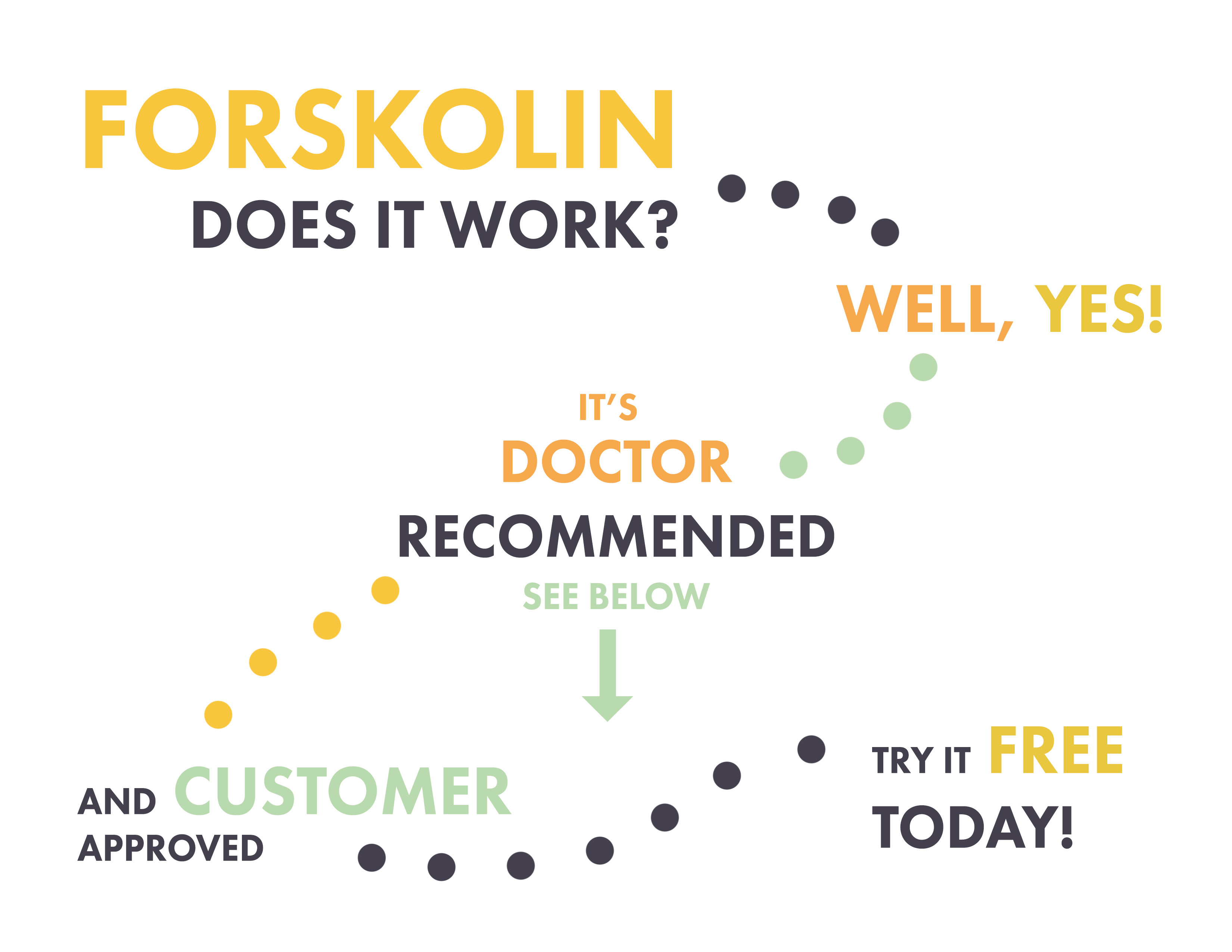 Does it work? Forskolin for weight loss Infographic